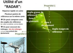 radar-tb